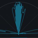ステレオサウンドの広がりを視覚的に確かめる